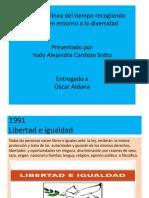 linea de tiempo catedra iberoamericana.pptx