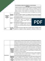 Marco jurídico en Colombia en materia de investigación con seres humanos.docx