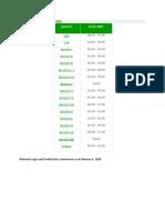 DAILY MINIMUM WAGE RATES.docx