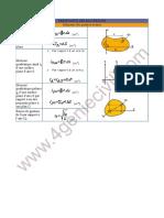 376579255-FORMULAIRES-DES-MOMENTS-pdf_watermark