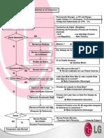 9b-Diagrama Flujo Compresor.ppt