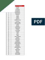 Lista de Estaciones de Servicio - Repsol (1).xlsx