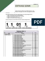 Kodifikasi SDMK.pdf