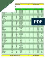 Tabla de inyectores.pdf