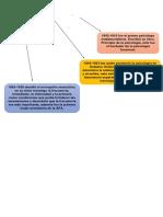 TAREA 4 HISTORIA DE PSICOLOGIA