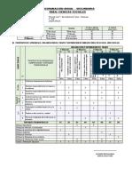 Planificación Anual 2020 (Formato)LAURA