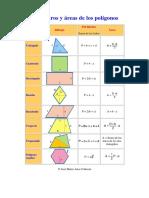 Tema 5 aplicaciones derivada formulas geometricas