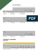 2 Asistencia a Sesiones de Plenario y Comisiones 2010-2020