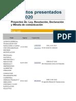 4. Proyectos Presentados Periodo 2010-2020 (1)