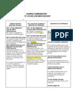 CUADRO COMPARATIVO PROCESAL PENAL II