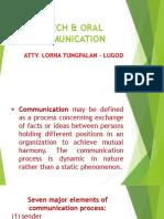 PROCESS OF COMMUNICATION 1.pptx