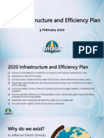 2020 Infrastructure and Efficiency Plan 2.5.20