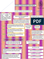Mapa Conceptual Movimientos Sociales y Acción Colectiva en Nicaragua.docx