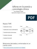 Quinta sesión Poesía, metáforas y psicología clínica.pptx