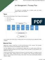 3-Supply Chain Management - Process Flow - Tutorialspoint