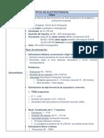 resumen electroterapia.docx