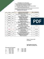 JADWAL PERKULIAHAN SEMESTER GENAP 2019-2020