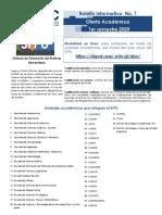 Anexo 7 SFPU Oferta académica modalidad en línea 2020-1