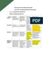 Rúbrica para evaluar PEI con nota