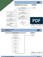 Struktur dan SOP Extruder