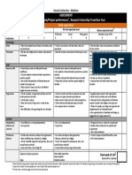 Rubrics for Practical Works