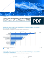 statistic_id290504_radio-station-groups-ranked-by-reach-in-the-united-kingdom--uk--as-of-q3-2019.pptx