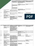 gorenje_w6443s.pdf