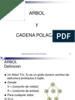155052705-Arboles-y-Cadenas-Ppt.pdf