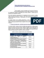 MEDIDAS COMPLEMENTARIAS ANTE SEQUIA ENOS 2015-16