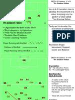 UEFA 'A' LICENCE - 11v11 - THE SHADOW STRIKER (ZONE 14)