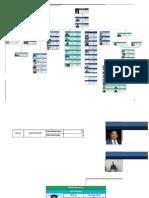 Organization Chart- 2019