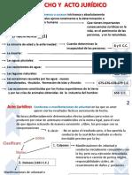 .0.0-HECHO Y ACTO JURIDICO
