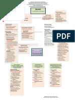 Estructura de UNEFANB Cumaná DIC2017