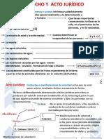 .0.0-HECHO Y ACTO JURIDICO.pptx