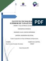 Cuadro Comparativo_tipos de depreciaciones.docx