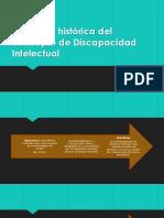 Evolución histórica del concepto de Discapacidad Intelectual.pptx