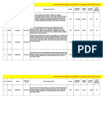 Tender Status Report Delhi-Mumbai Expressway 10.01.19