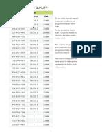 Domino Printer Quality Code