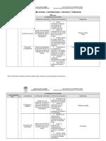 contribuciones educacion fisica.doc