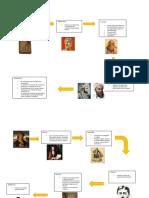 Historis de alquimica.pdf