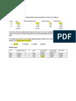 depreciation method , lecturrequestions