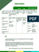 16.mf3_cuadro_diecticos (1)
