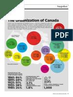 The Urbanization of Canada