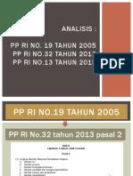 Analis Pasal 2.pptx