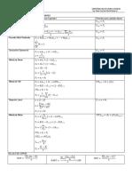 Fórmulas Primer Corte