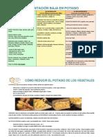 Dieta Baja en Potasio - Insuficiencia Renal