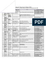 Lampiran II Fintech Ilegal SP 31 Oktober 2019.pdf