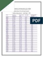 Os Melhores Dividendos para 2020