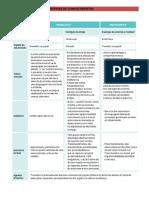 RESUMO EDUCAÇÂO LITERÁRIA.pdf