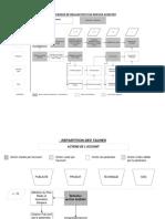 Processus Realisation Service Audiotex